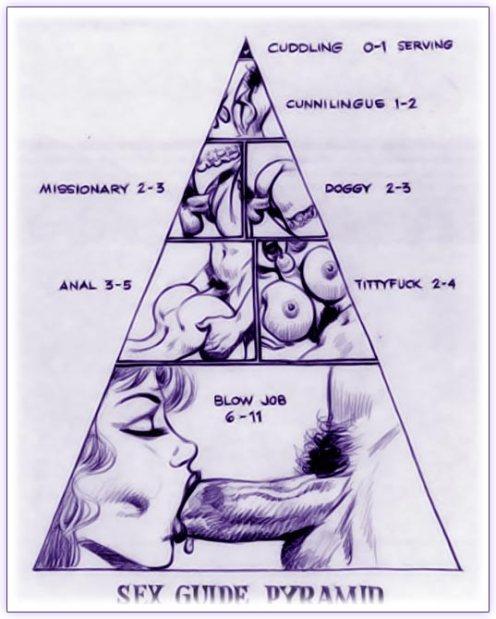 piramide sexo